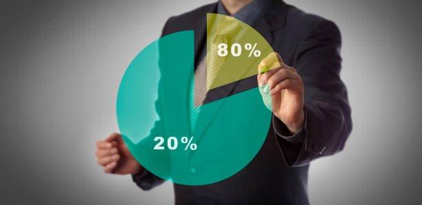 Pareto, efforts, résultats, construire business